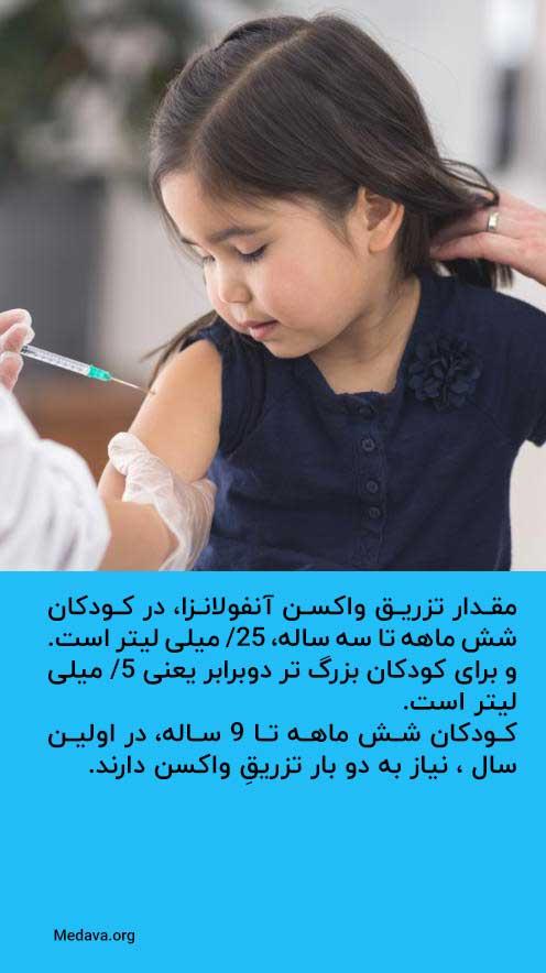 مقدار تزریق واکسن آنفولانزا درکودکان به سن کودک بستگی دارد.
